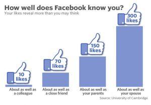 Facebookv